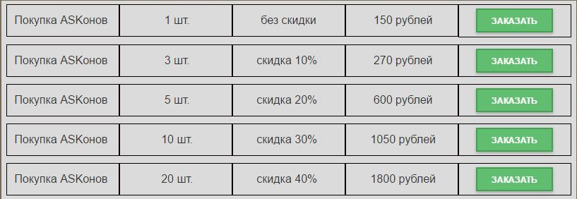 ask groups ru