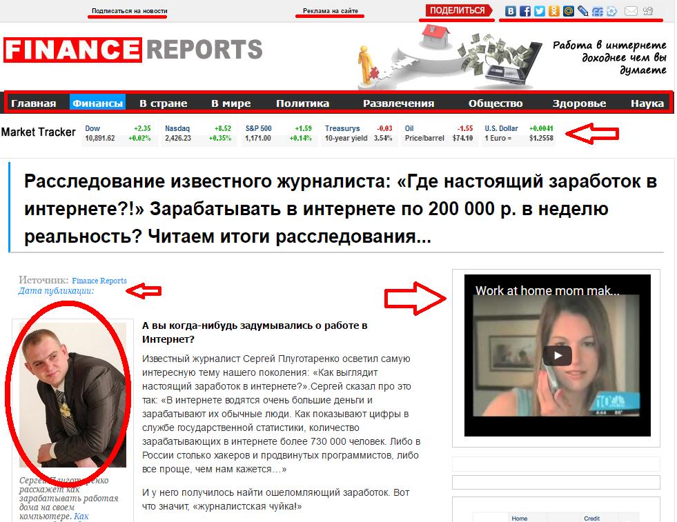 financereportsbiz ru