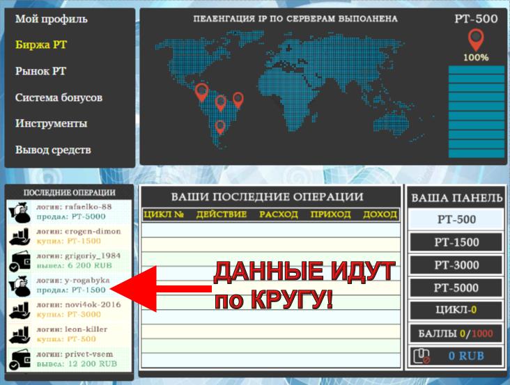 Service Package ru