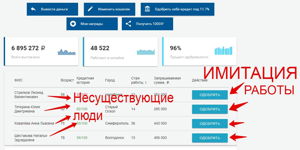 get money pro ru