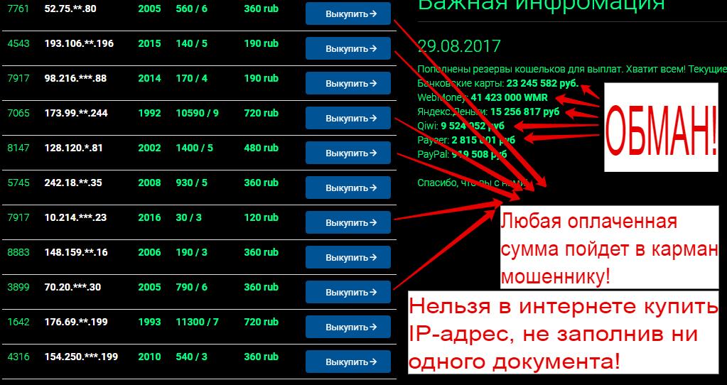 Международная системаКОНТРОЛЯIPадресов отзывы