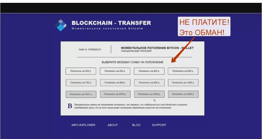 Прибыльный Blockchain