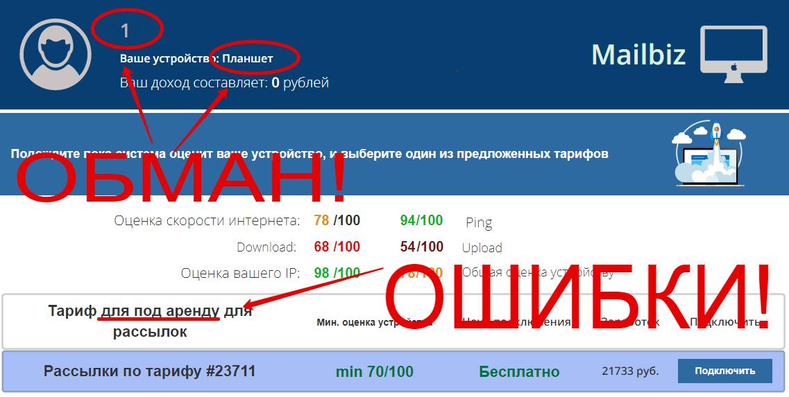 компания mailbiz