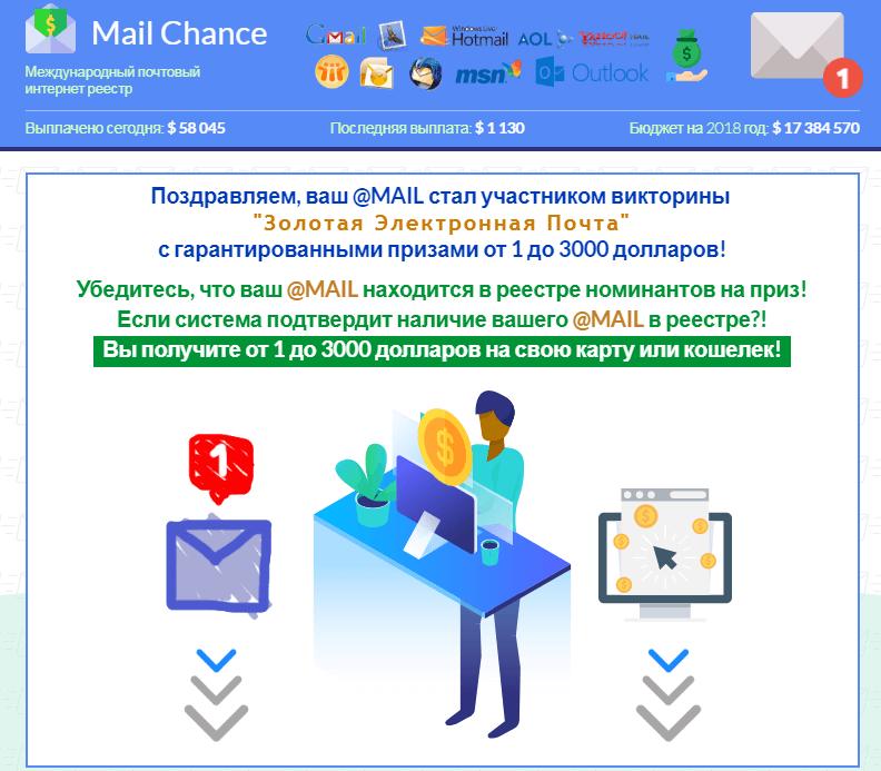 золотая электронная почта