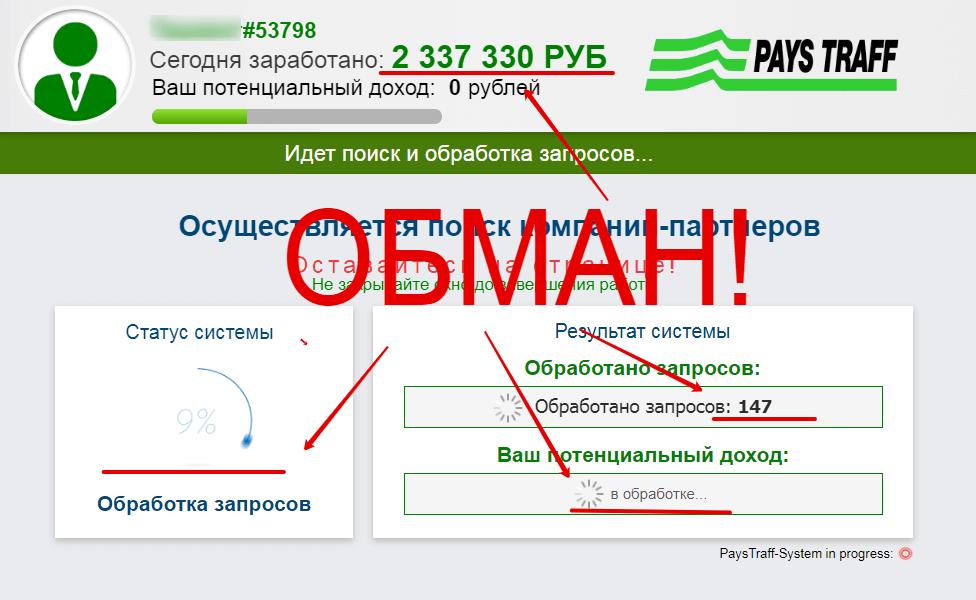 ОАО Пейс Трафф Групп