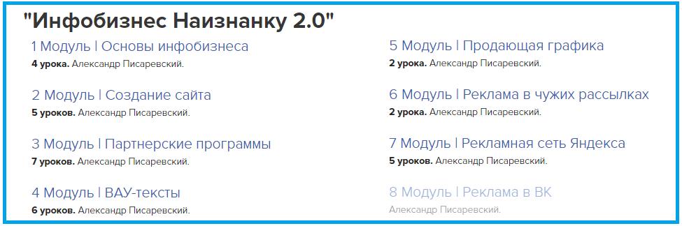 Инфобизнес наизнанку 2.0 Александр Писаревский