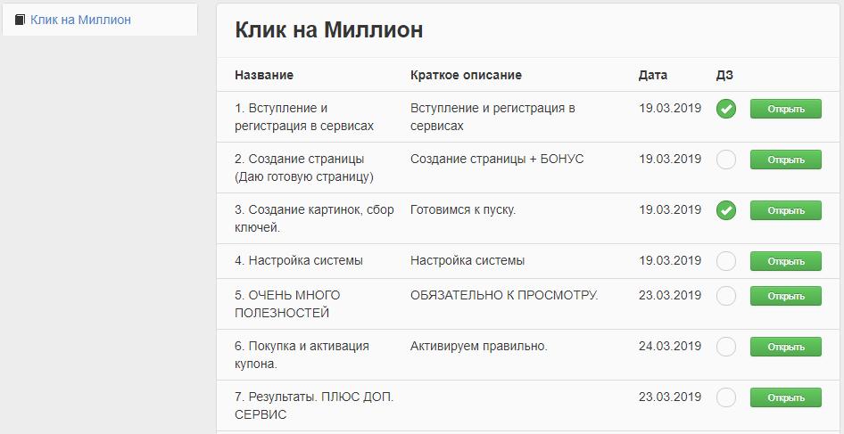 Клик на миллион Андрей Копылов