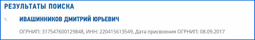 Ивашинников Дмитрий Юрьевич
