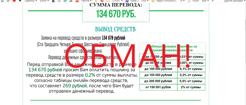 Сбертраст центральное отделение денежных переводов отзывы