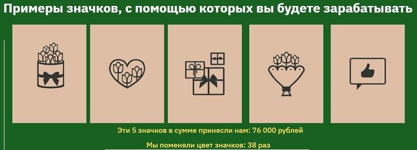 Метод Пикселя заработок на значках