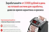 Партнерский Код [Проверено] – Отзывы об онлайн курсе Дмитрия Ивашинникова