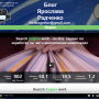 Search engine work [Лохотрон] – Отзывы на блог Ярослава Радченко