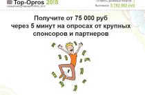 Top-Opros 2018 [Лохотрон] — отзывы о самом масштабном опросе