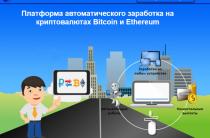 Платформа Income-x [Лохотрон] Блог Евгения Богданова