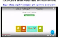Online Stream Service [Лохотрон], Отзывы на проект Стоп Лохотрон