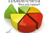 ПАММ счета: с чего начать?