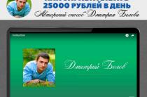 Power Rental Market [Лохотрон] — Способ Дмитрия Белова