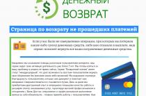 Международная акция «Возвратный платеж» [Лохотрон] — наши отзывы