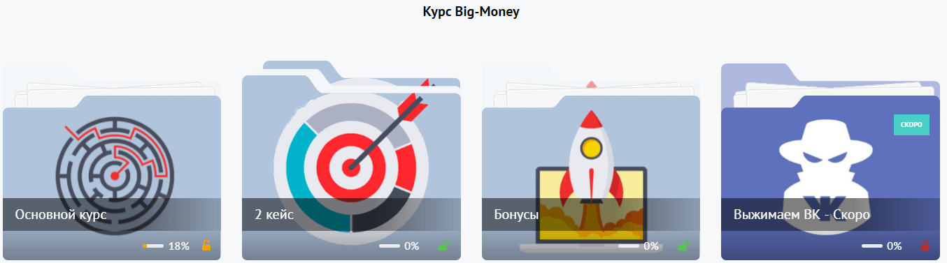 Big Money курс